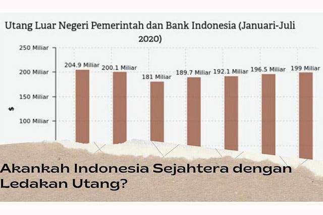 Akankah Indonesia Sejahtera Dengan Ledakan Utang?